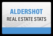 Aldershot, Burlington Real Estate Stats
