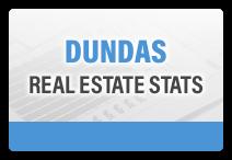 Dundas Real Estate Stats