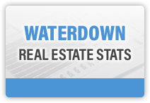 Waterdown Real Estate Stats
