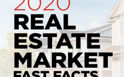 2020 Real Estate Market Fast Facts